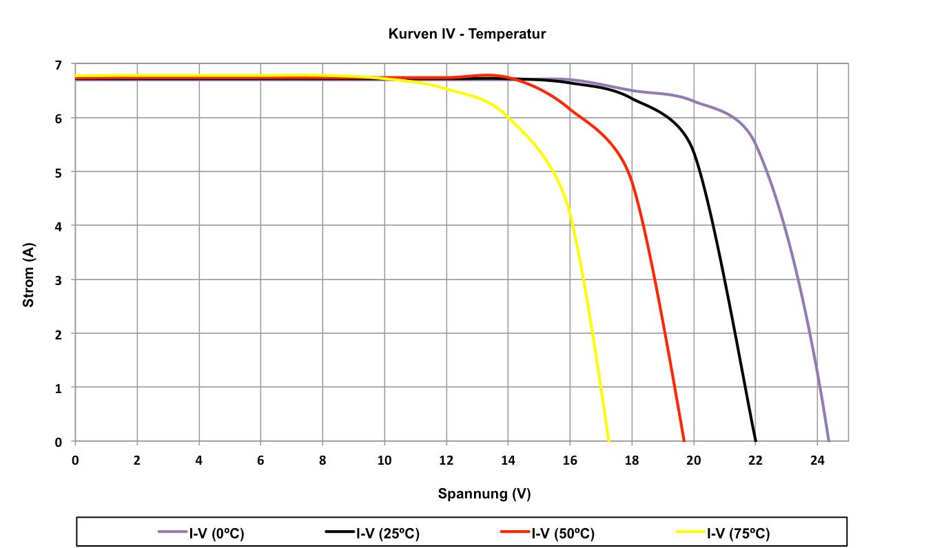 115 W
